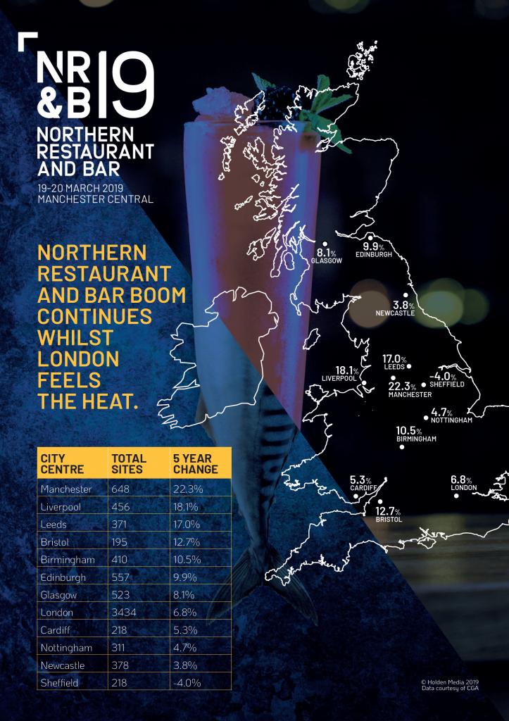 Northern Restaurant & Bar
